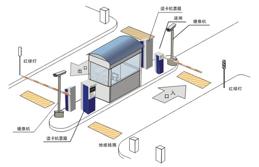 停车场RFID收费
