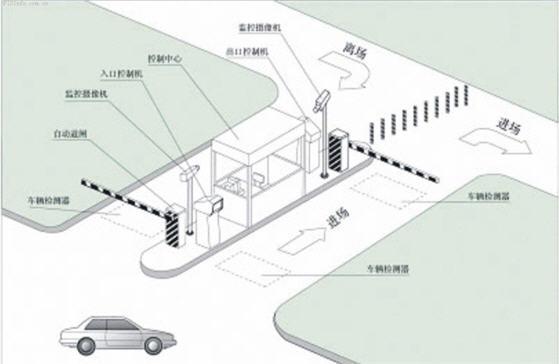 车辆识别、ITS、ETC智能停车场管理RFID 解决方案