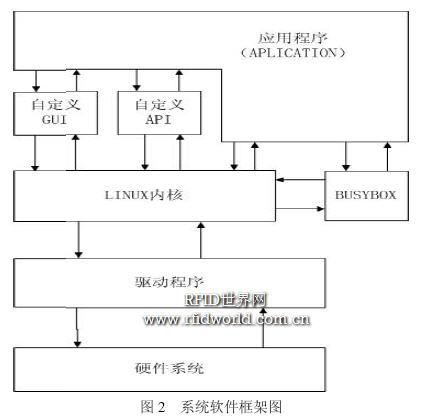 3. 硬件电路设计