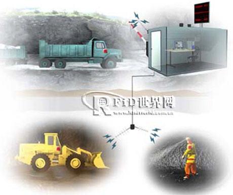 矿道通讯和安全系统解决方案