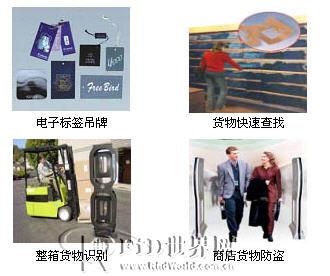 RFID品牌服装一体化应用