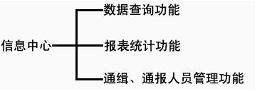 华虹非接触IC卡在广州暂住证项目中的应用