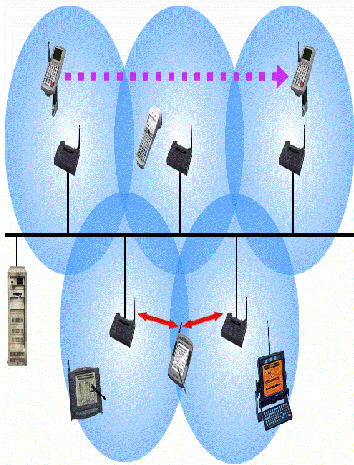 家乐福采用思科-爱创无线实时管理解决方案精确管理锁定终端竞争力