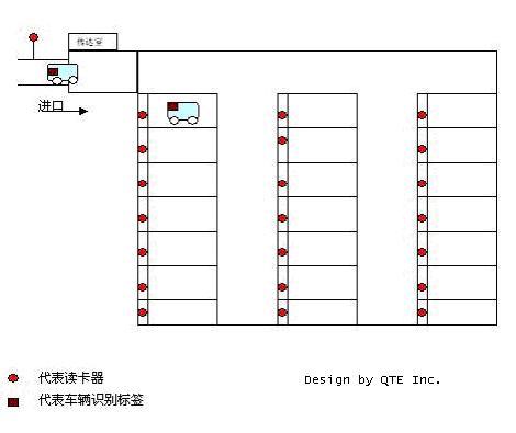 汽车站车位调度与车位引导系统方案