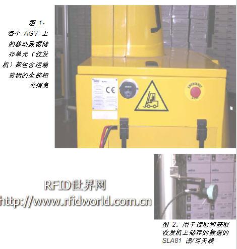 全自动运载-RFID系统优化物料流程和流通