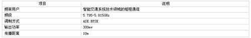 我国DSRC协议技术指标