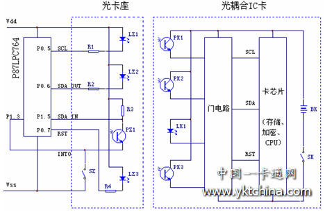 光耦合IC卡和卡座的预付费表部分电路图