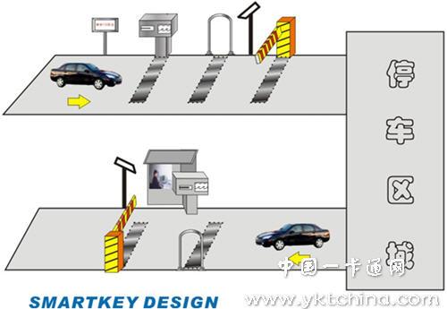 一卡通智能停车场收费管理系统标准方案