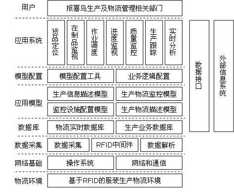 简易服装企业组织结构图