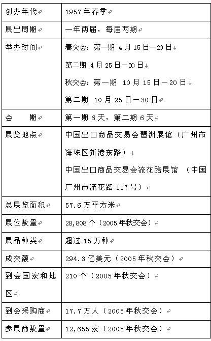 广交会票务管理系统方案