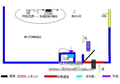 2.45G远距离有源射频识别系统