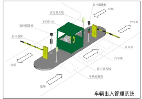 远望谷智能停车场管理系统