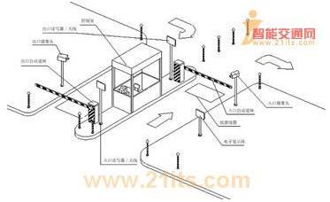 杰讯 RFID在立体车库领域的应用方案