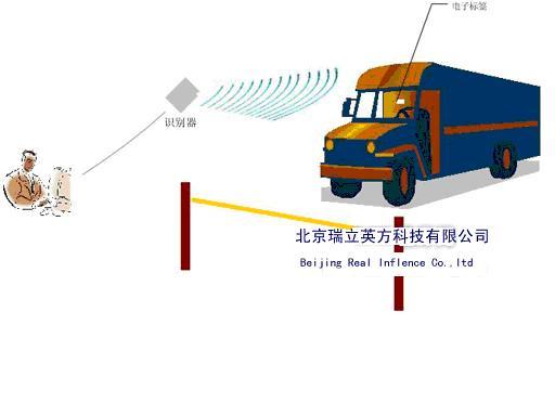 RFID 自动称重系统