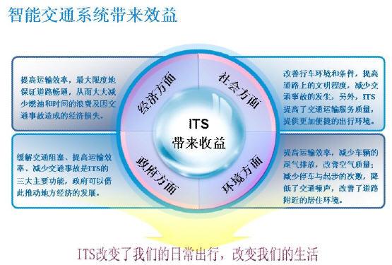 杜江:RFID在交通方面的应用(视频)