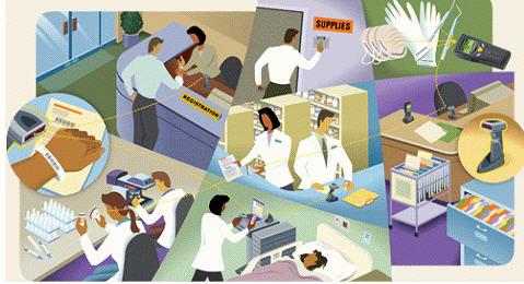 捆绑式(bundle)解决方案共耕医电服务市场