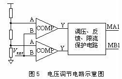 用于非接触式IC卡的高频接口模块设计