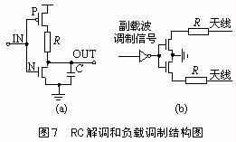 非接触式IC卡的高频接口模块设计